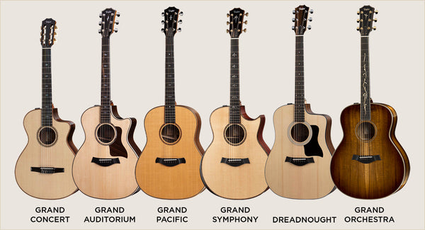Guide to the Taylor Guitar Line