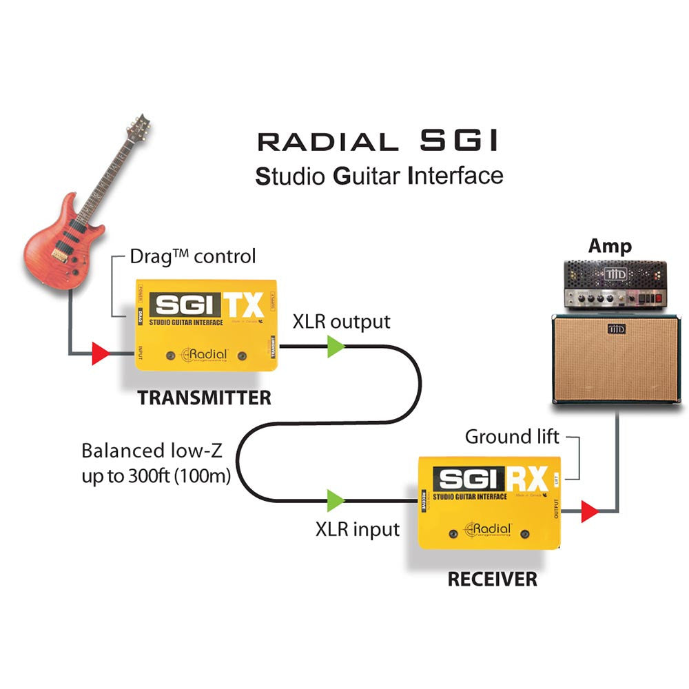 Radial Studio Guitar Interface Set - SGI