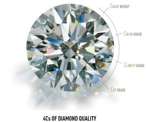 The 4C's of Diamond Quality