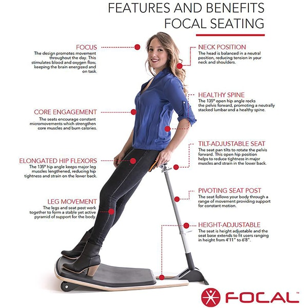 Focal Upright Locus Seat Features