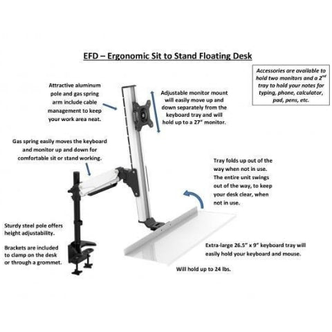 Rocelco EFD Ergonomic Sit to Stand Floating Desk Features