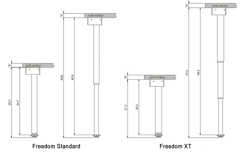 iMovR Energize Freedom Standard And XT Dimension Comparison
