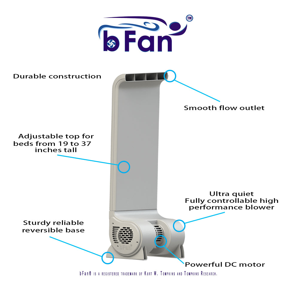 bFan® - U.S. Plug - $159.95 - Select Height Below