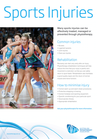 Sports injuries poster