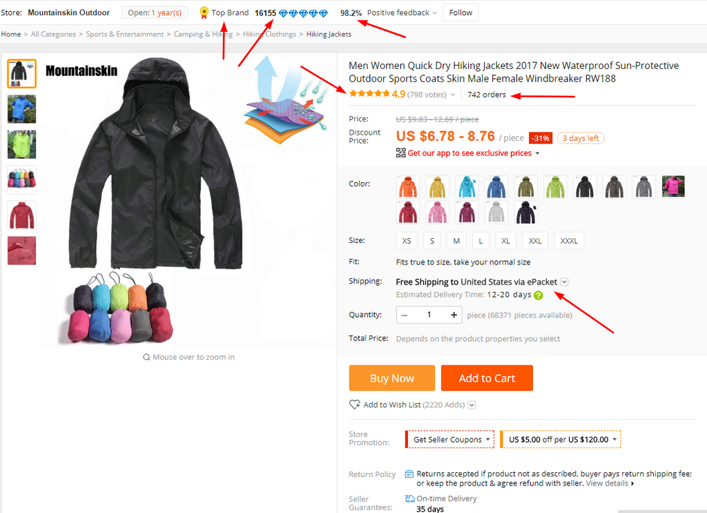How to score great gear direct from the source. A guide to AliExpress.