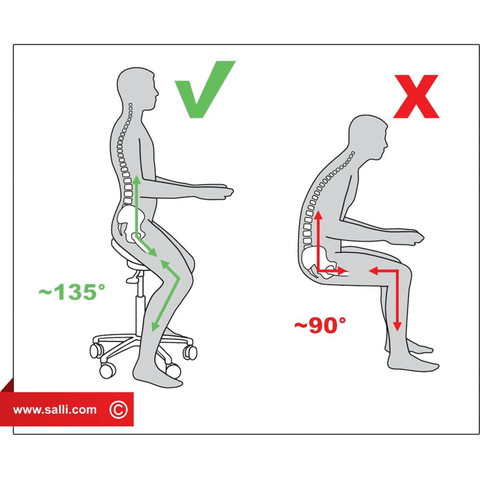 Salli Basic Ergonomic Saddle Medical Chair or stool | SitHealthier.com