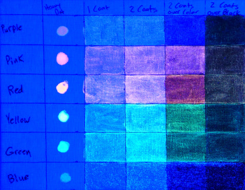 Color palette that shows what various fluorescent colors of glow in the dark paint look like under a blacklight