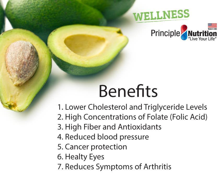 How Avocado Helps You to Keep in Fit: Avocado's Incredible Benefits