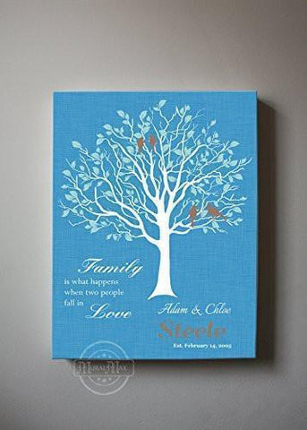 Anniversary Gift - Engagement Newlywed Gift Personalized Family Tree Canvas Art - Unique Wall Decor - Paradise Blue-MuralMax Interiors