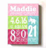 Baby Shower Gift Personalized Birth Announcements For Girls Nursery - Elephant Nursery Canvas ArtBaby ProductMuralMax Interiors