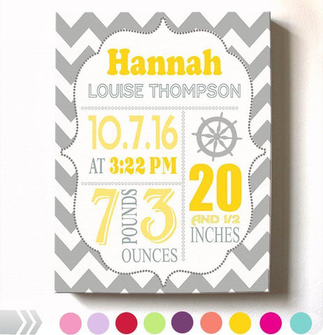 Birth Announcement Canvas Wall Art - Girl Room Decor - Personalized Baby Gift- Baby KepsakeBaby ProductMuralMax Interiors