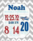 Birth Announcement for Baby Boy Nursery - Airplane Nursery Decor Collection - Unframed Print-B018GT3R0Q