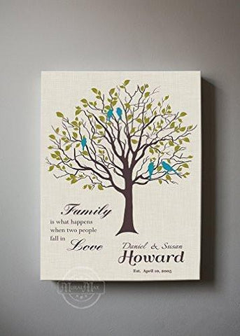 Custom Family Tree Gift - When Two People Fall In Love Canvas Wall Art - Wedding & Anniversary Gifts - Unique Wall Decor - Color Ivory-MuralMax Interiors