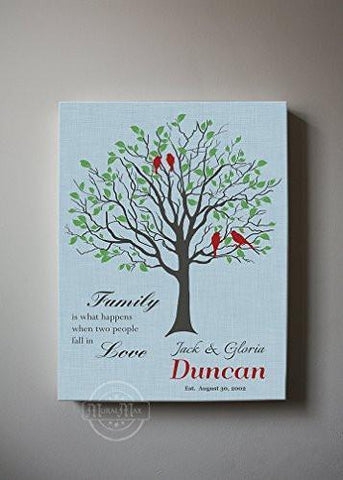 Custom Family Tree - When Two People Fall In Love Canvas Wall Art - Wedding & Anniversary Gifts - Sky Blue - MuralMax Interiors