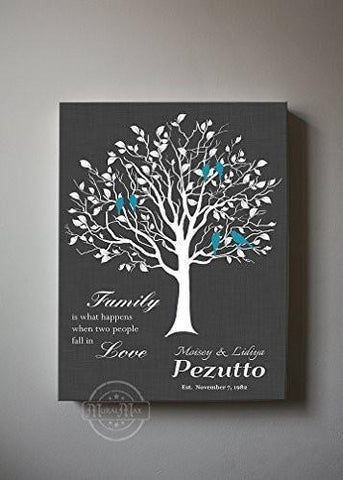 Custom Family Tree When Two People Fall In Love Stretched Canvas Wall Art Wedding & Anniversary Gifts- Charcoal - MuralMax Interiors