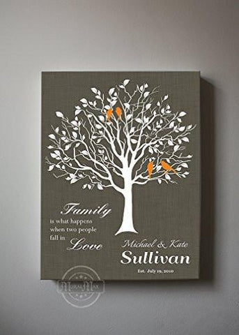 Custom Family Tree, When Two People Fall In Love, Stretched Canvas Wall Art, Wedding & Anniversary Gifts, Unique Wall Decor, Color, Charcoal - 30-DAY - Color - Chocolate - B01KPFOJTC - MuralMax Interiors