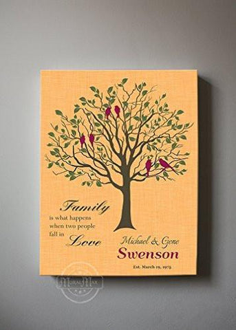 Custom Family Tree, When Two People Fall In Love, Stretched Canvas Wall Art, Wedding & Anniversary Gifts, Unique Wall Decor, Color, Charcoal - 30-DAY - Color - Florida Orange - B01KPFOJTC-MuralMax Interiors
