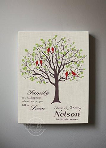 Custom Family Tree, When Two People Fall In Love, Stretched Canvas Wall Art, Wedding & Anniversary Gifts, Unique Wall Decor, Color, Charcoal - 30-DAY - Color - Light Taupe - B01KPFOJTC-MuralMax Interiors