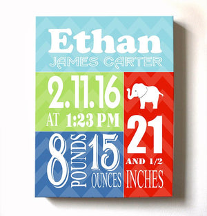 Elephant Nursery Decor Custom Baby Birth Announcements Wall Art For BoyBaby ProductMuralMax Interiors