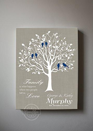Gift for Parents - Personalized Family Tree Stretched Canvas Wall Art - Wedding & Anniversary Gifts - Unique Wall Decor - Taupe-MuralMax Interiors