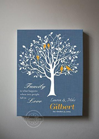 Love Birds Wedding Family Tree - When Two People Fall In Love Canvas Wall Art - Mozart Blue-MuralMax Interiors