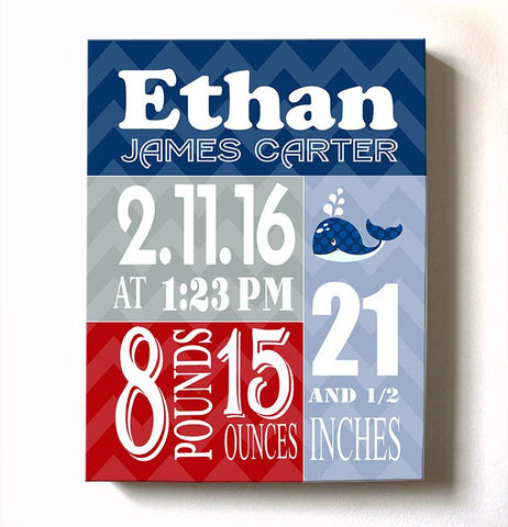 Nautical Nursery Decor Birth Announcements For Boy - Chevron Whale Canvas Nursery Art Baby GiftsBaby ProductMuralMax Interiors