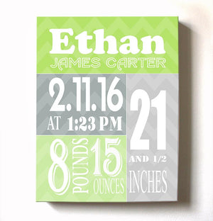 Nursery Decor - Personalized Baby Stats - Baby Boy Birth Announcement Canvas Wall ArtBaby ProductMuralMax Interiors