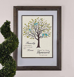 Personalized Family Tree - Family Is What Happens When Two People Fall In Love - Unframed Print-B01D7QXERE-MuralMax Interiors