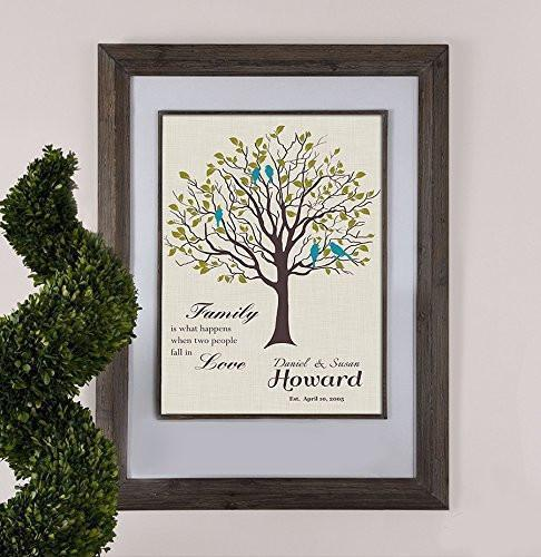 Personalized Family Tree - Family Is What Happens When Two People Fall In Love - Unframed Print-B01D7QXERE