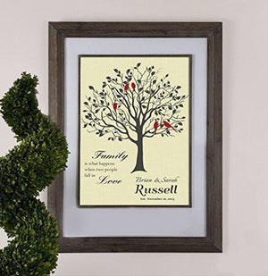 Personalized Family Tree - Family Is What Happens When Two People Fall In Love - Unframed Print-B01D7QXNYI-MuralMax Interiors