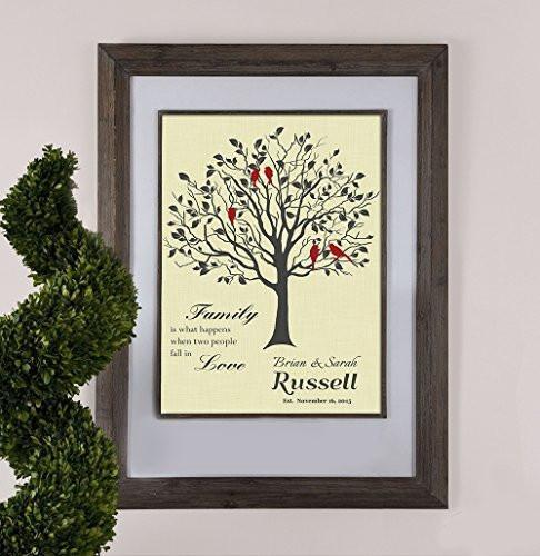 Personalized Family Tree - Family Is What Happens When Two People Fall In Love - Unframed Print-B01D7QXNYI
