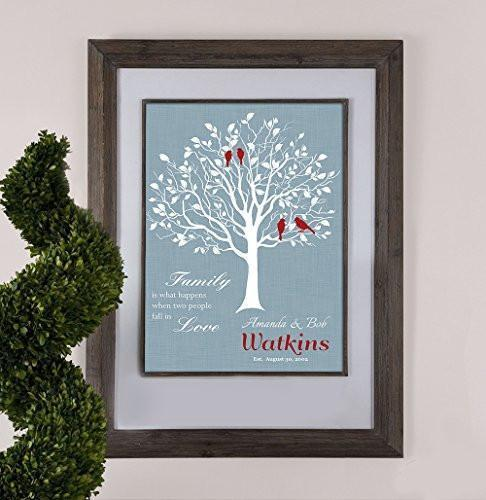 Personalized Family Tree - Family Is What Happens When Two People Fall In Love - Unframed Print-B01D7QXVVS