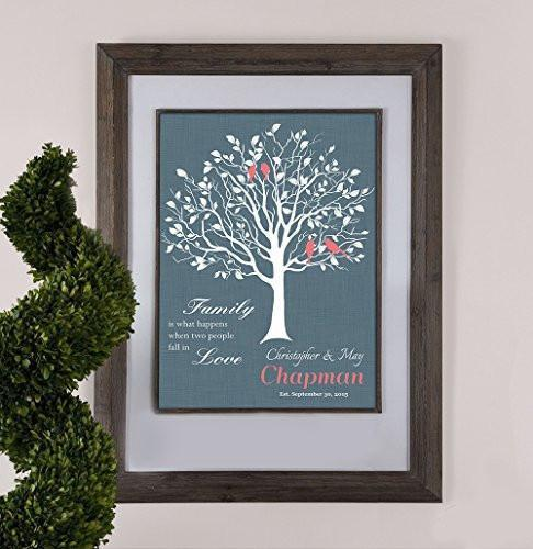 Personalized Family Tree - Family Is What Happens When Two People Fall In Love - Unframed Print-B01D7QXXCU