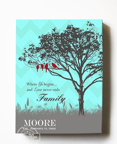 Personalized Family Tree & Lovebirds Canvas Wall Art - Wedding & Anniversary Gifts - Choose Your Color-MuralMax Interiors