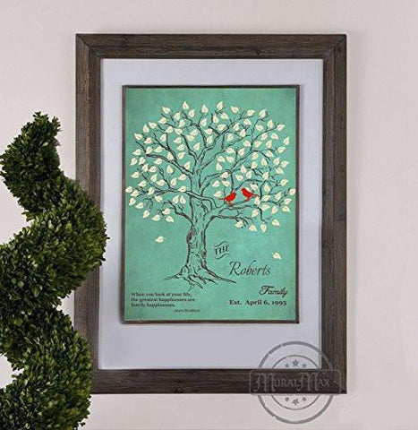Personalized Family Tree of Life - Wedding & Anniversary Gift Collection - Unframed Print-B018KOFUC0-MuralMax Interiors