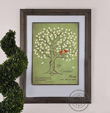 Personalized Family Tree of Life - Wedding & Anniversary Gift Collection - Unframed Print-B018KOFZ52-MuralMax Interiors