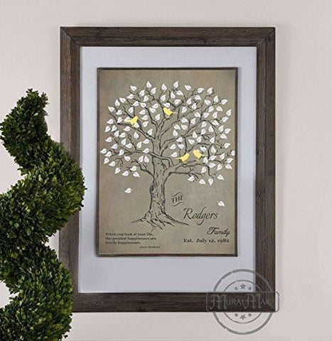 Personalized Family Tree of Life - Wedding & Anniversary Gift Collection - Unframed Print-B018KOG10A-MuralMax Interiors