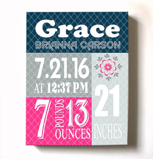 Personalized Stretched Canvas Birth Announcement Gift, Custom Baby Name, Date, Weight StatsBaby ProductMuralMax Interiors