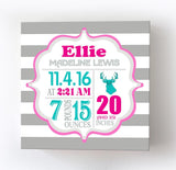 Unique Baby Gift Birth Arrival For Girls - Deer Woodland Nursery Decor - Birth Announcement Canvas ArtBaby ProductMuralMax Interiors
