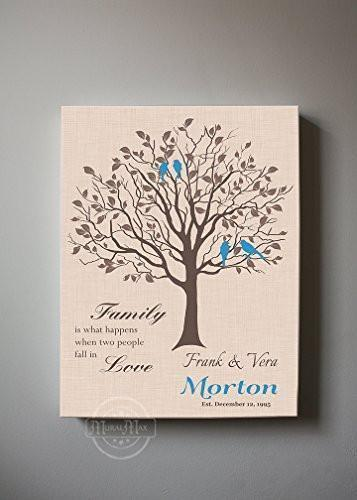 Wedding Gift for Couples - Personalized Family Tree Canvas Wall Art - Anniversary Gifts - Peach-MuralMax Interiors