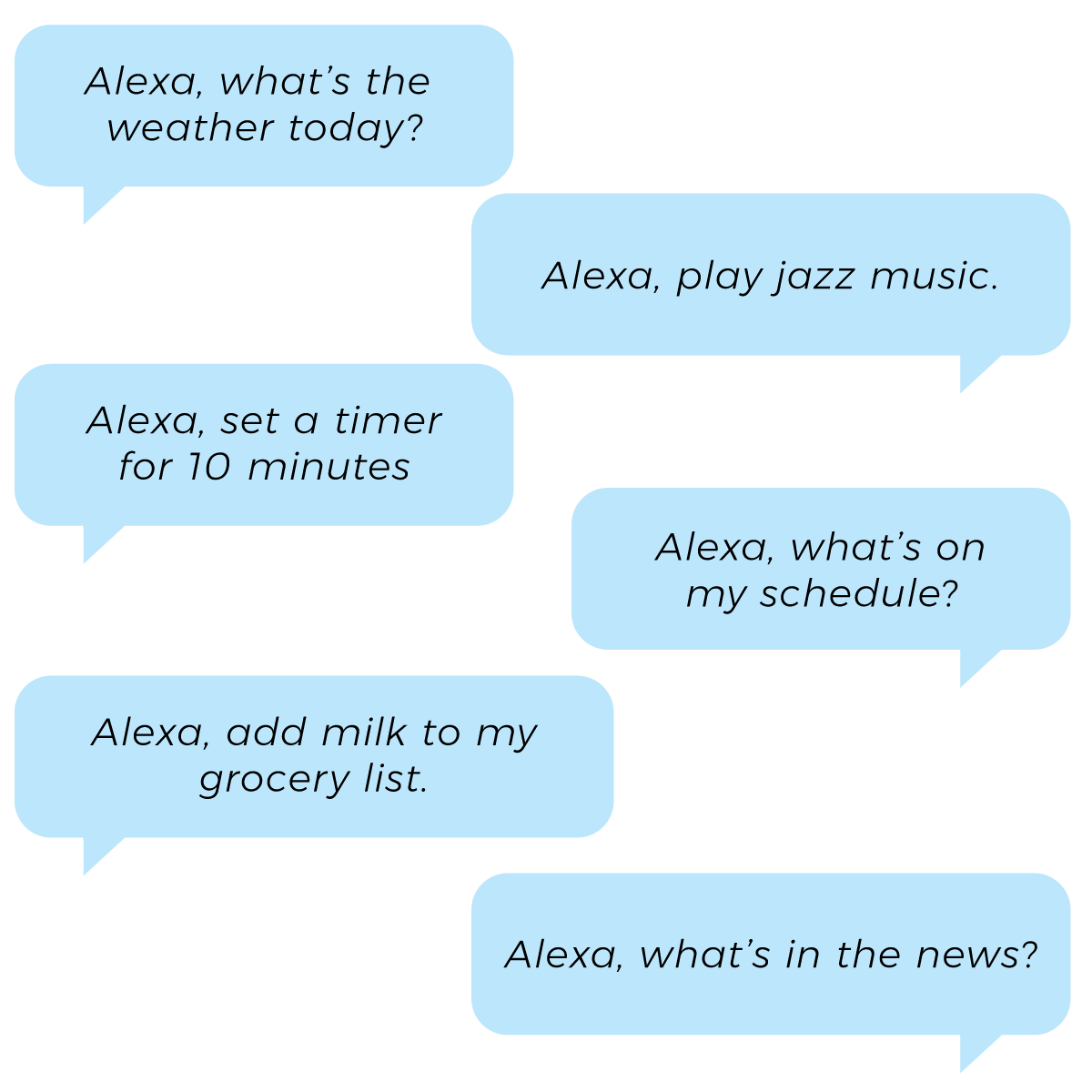 Alexa Commands
