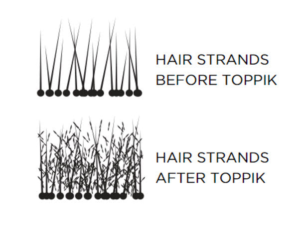 Toppik Hair Technology