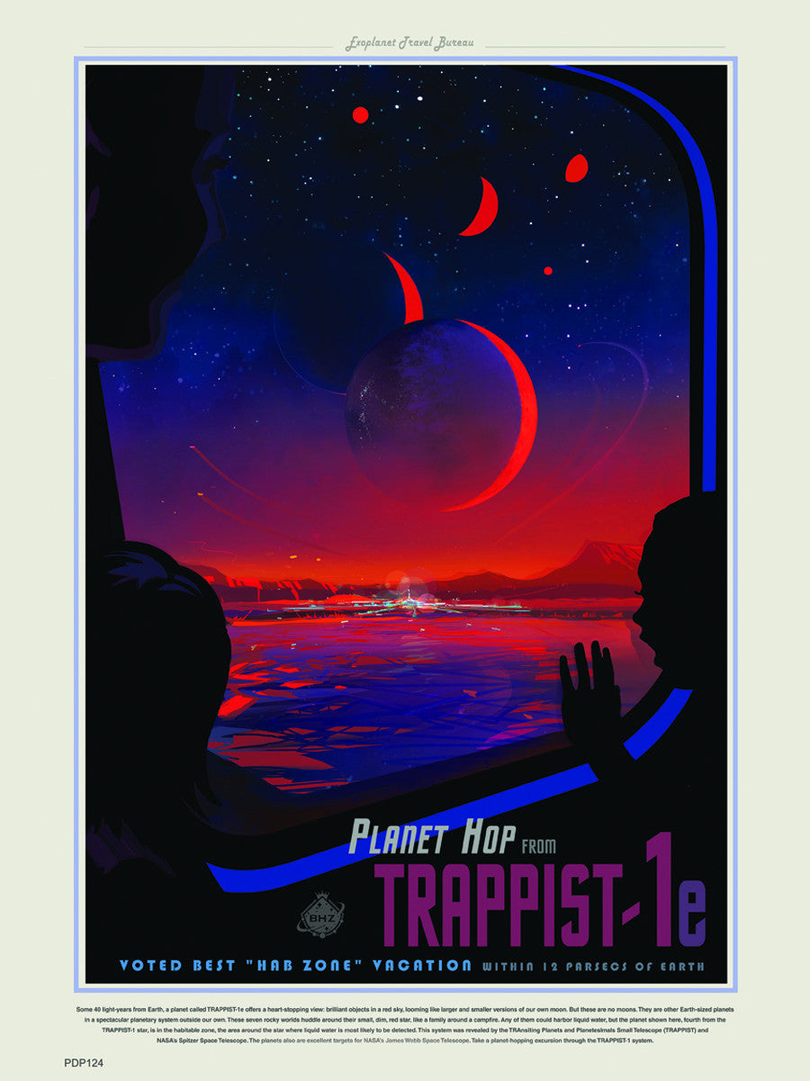 Trappist-1 system Nasa Space exploration tourist 50x70cm Art Poster Print