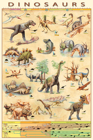 DINOSAURS 61x91.5cm Poster