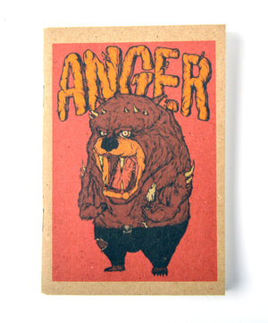 Notesz - Anger