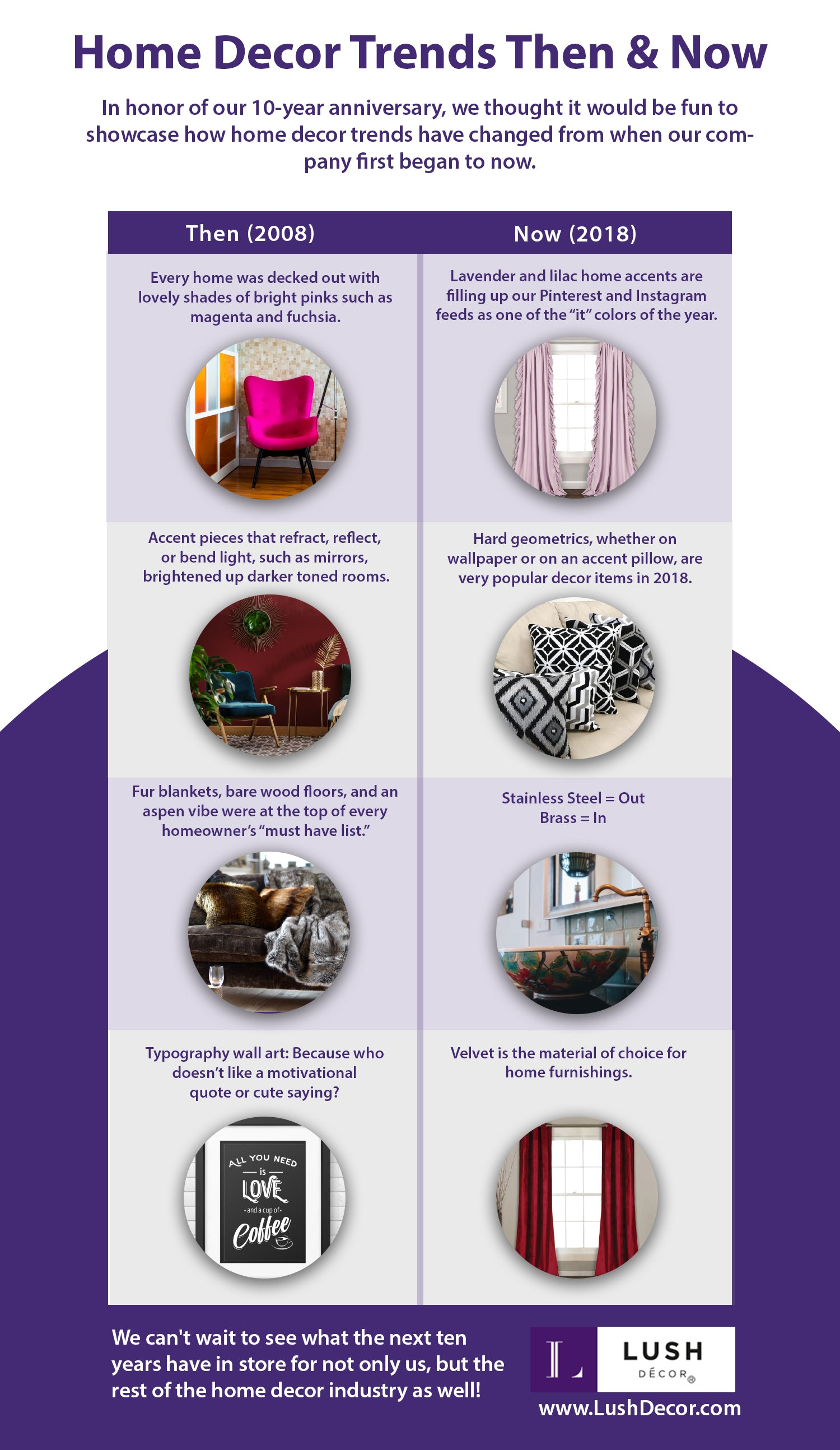 Home Decor Trends Then & Now Infographic