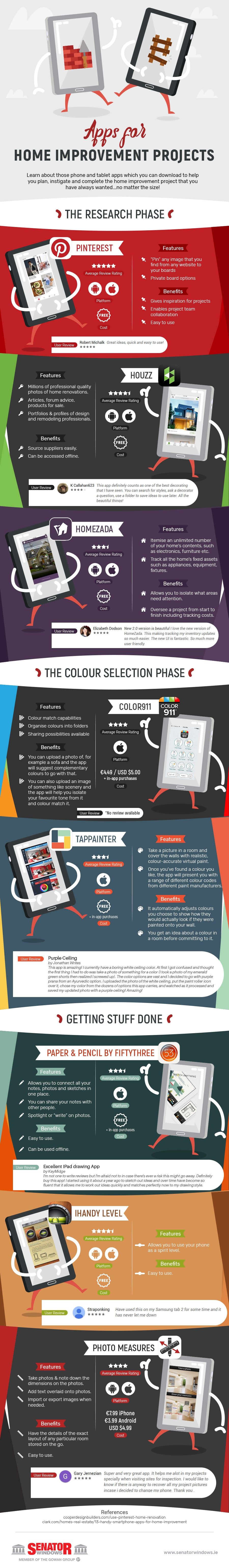Infographic: Apps for All Stages of Your Home Improvement Projects