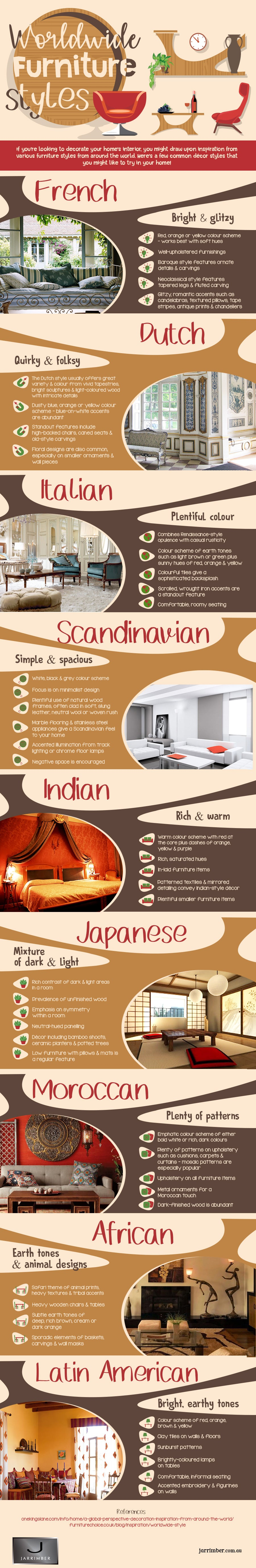 Worldwide Furniture Styles Infographic