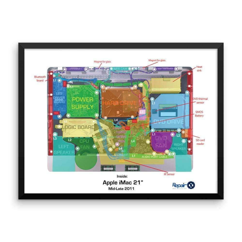 "Repair X,Framed Poster: Anatomy chart of Apple iMac 21"","