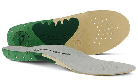 I6-W - Womans Signature Slim Orthotic Inserts